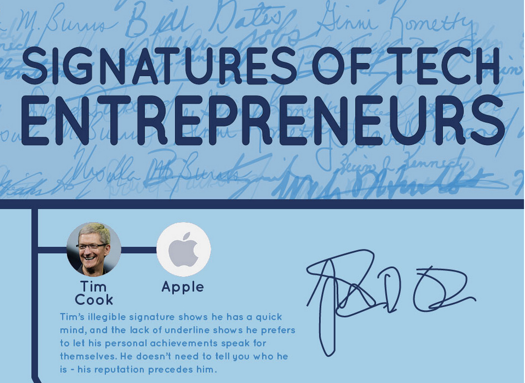 The Real Meaning Of Signatures Of Famous Entrepreneurs