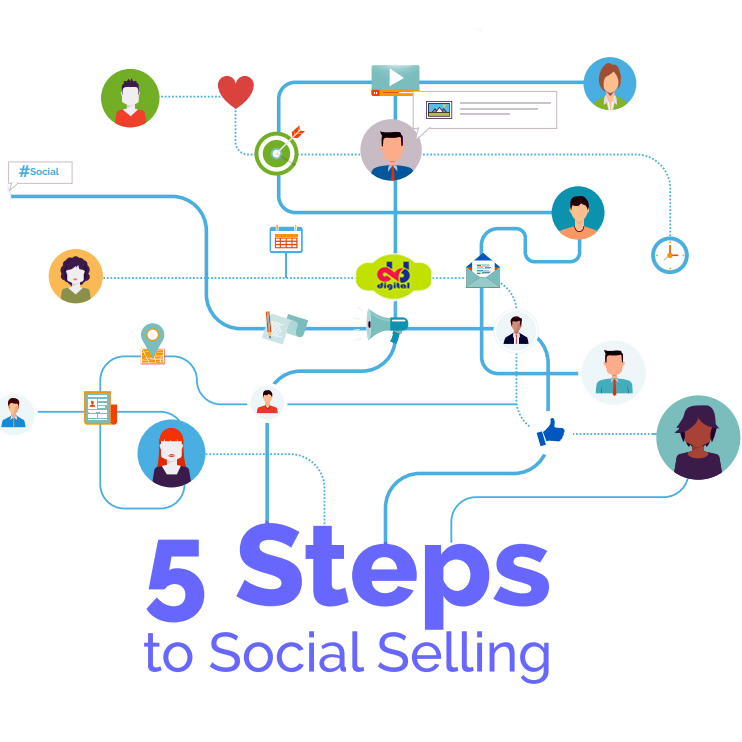 5 Steps to Success with Social Selling
