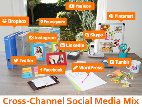 How To Create the Cross-Channel Social Media Mix